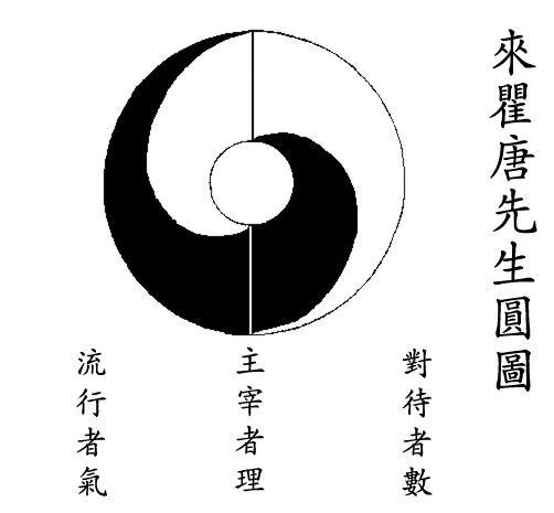 Taijitu | Taiji (Tai Chi) Diagram | Yin-Yang